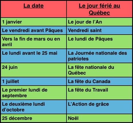 Connaissez-vous les jours fériés au Québec ?